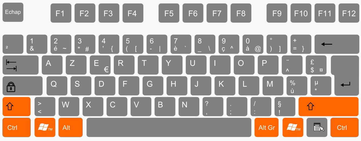clavier avec touches F1 à F12