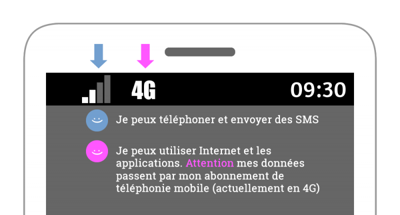 Fichier:SI-elephone-internet4g-comments.png